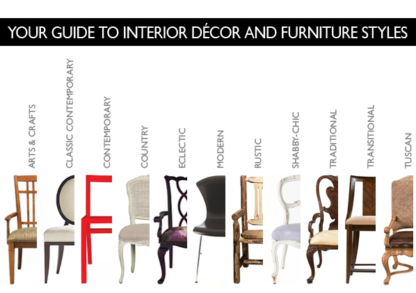 Interior Decor And Furniture Styles Explained