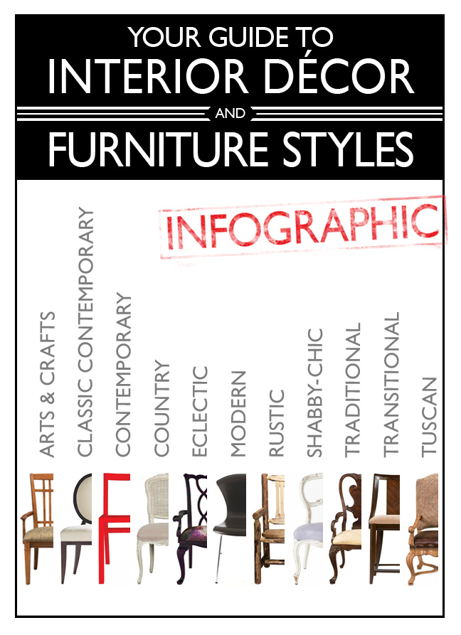 Decor Furniture Styles Squished Into A Convenient Infographic